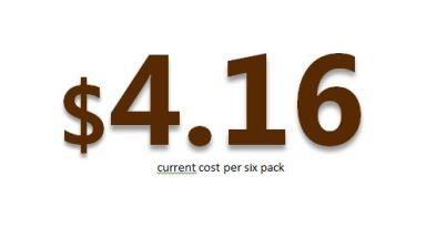 current cost per six pack